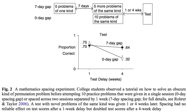 How one teacher uses spaced repetition software to teach maths